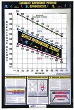 ΙΔΑΝΙΚΟΣ ΚΑΡΔΙΑΚΟΣ ΡΥΘΜΟΣ ΠΡΟΠΟΝΗΣΗΣ [ΑΦΙΣΑ νο17]. Αφίσες - Χάρτες -  -